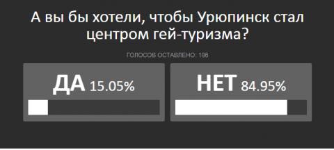 """Нужна ли России столица """"гол…"""