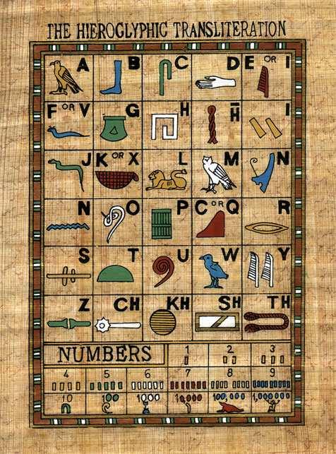 Египетские иероглифы: «алфавитные» знаки