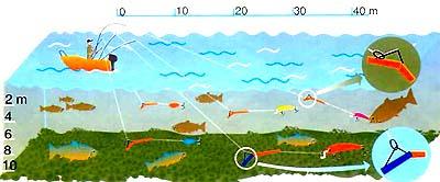 Diving Sinker (Ныряющее Грузило)