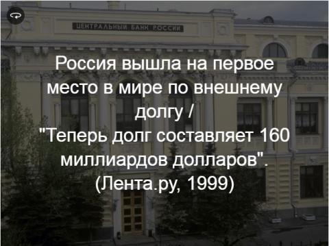 Из 1999 года в 2017-й: Россия в новостных заголовках
