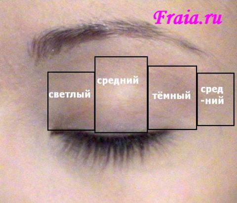 Макияж глаз. Вертикальная и горизонтальная схемы