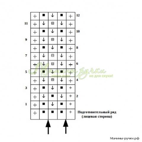 Техника вязания. Подборка. Резинки (6)
