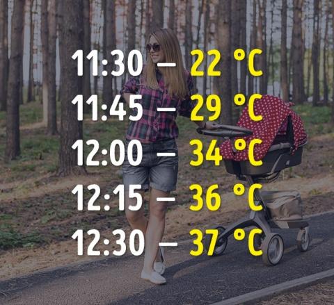 Отправляясь с ребенком на летнюю прогулку, не совершайте эту ошибку