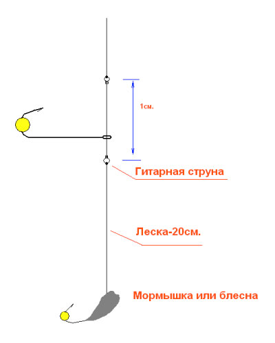 Клевая подвязка - зимняя рыбалка