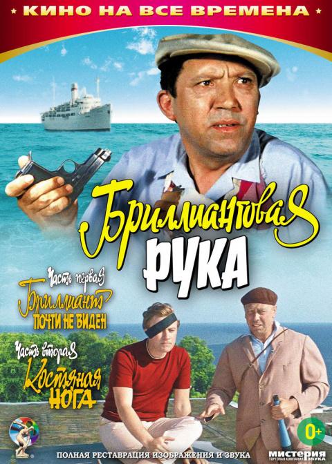 """Интересные факты о фильме """"Б…"""