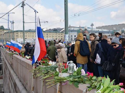 Вы поддерживаете проведение марша памяти Немцова?