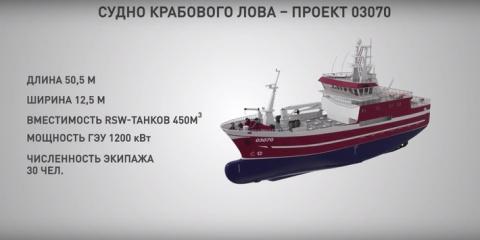 Линейка рыболовецких судов ЛСЗ «Пелла»