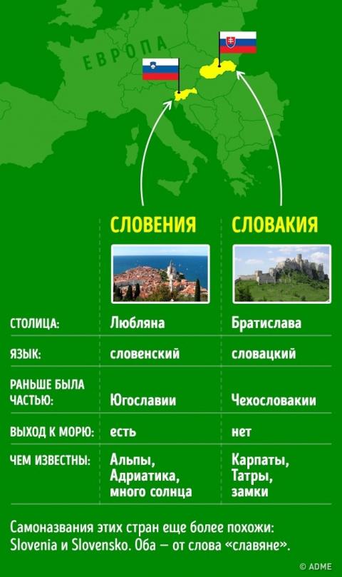 9 географических названий, к…