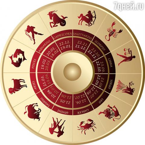 Астрологический прогноз на октябрь.