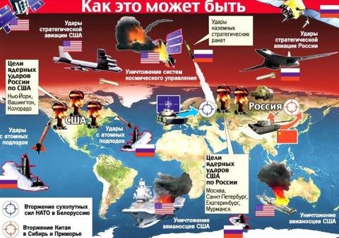 Большая война ближайшего будущего