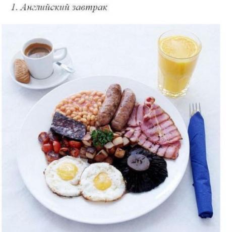 Завтраки в разных странах мира