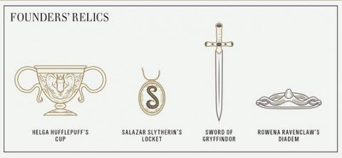 Волшебные предметы из мира «…