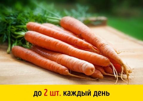 11 привычных продуктов, которые опасны в большом количестве
