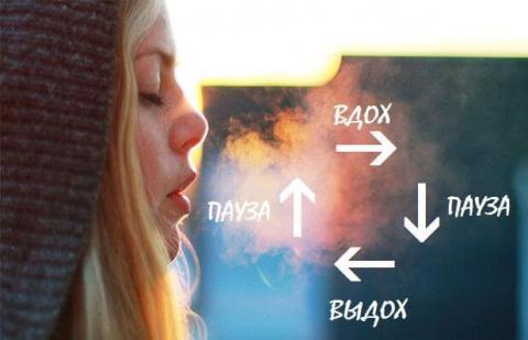 Квадратное дыхание для восстановления оптимального мышечного напряжения