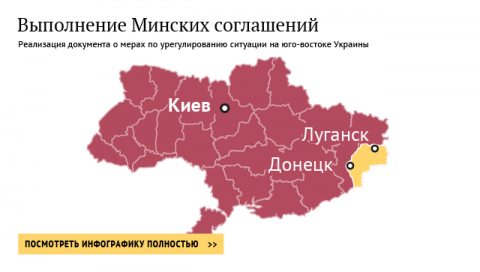 Глава ЛНР подтвердил готовность согласовать с Киевом списки пленных для обмена