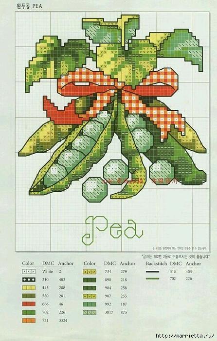 Миниатюрная вышивка крестом — очаровательные овощи (со схемами)
