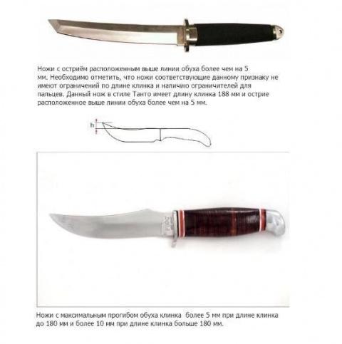 Какие ножи НЕ являются холод…