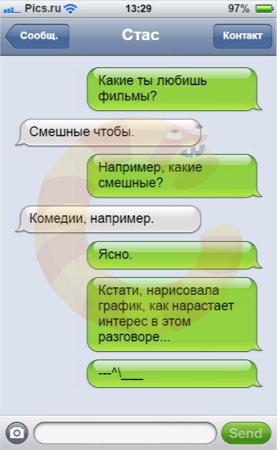 Когда свидание по СМС не зад…