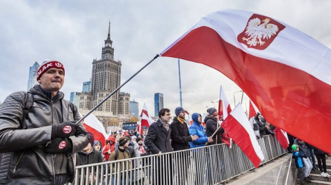 Польский газовый транзит, Бандера и нацизм