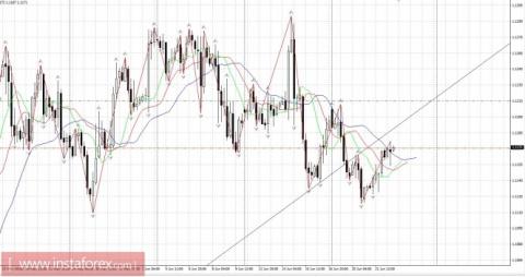Евро: Пора определиться