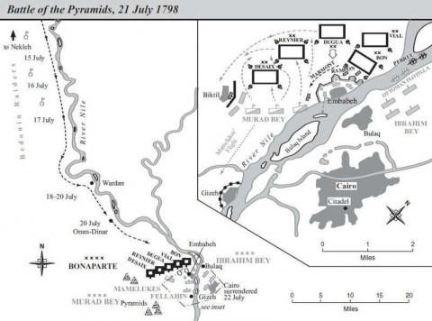 Битва за пирамиды. Египетский поход Бонапарта. Часть 2