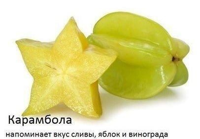 8 экзотических фруктов