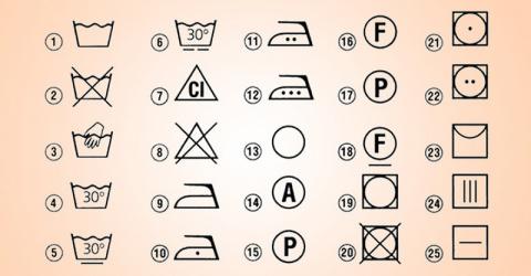 Стирайте правильно: расшифровка значков на ярлыках одежды