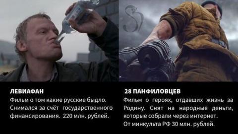 Класс «патрициев» в России: …