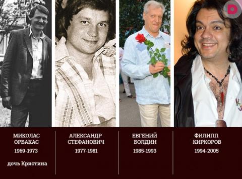 Как выглядят сегодня бывшие мужья и мужчины Аллы Пугачевой