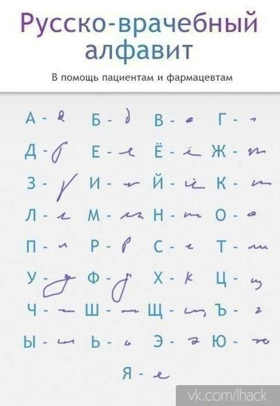 Алфавит врача. Полезно! )))