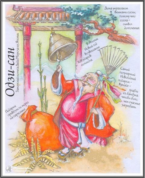 Из Мировой истории Дедов Морозов (Всех форумчан - с Наступающим Новым 2015 Годом!!!)
