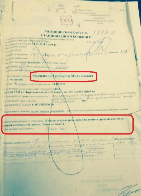 Медицинские документы Григор…