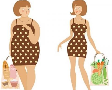7 признаков замедленного метаболизма