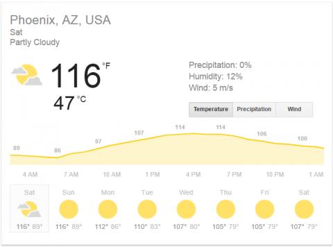 Кому холодно, а кому и жарко. Очень жарко!