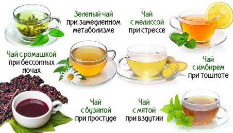 Чай способен на многое. Узна…