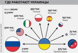 Разговор по душам с украинск…