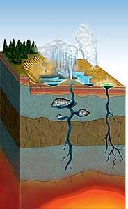 Пять мифов о гейзерах