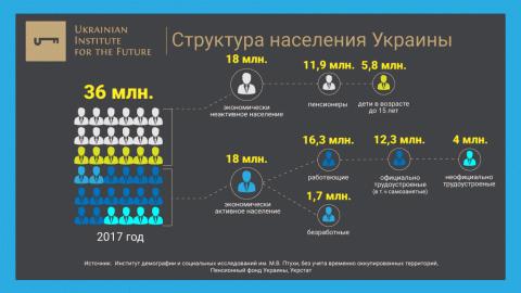 Украинцы на выброс: «операци…