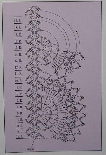 Кружевной воротничок - вариант 2