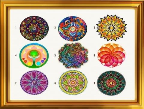 Тест «Эмблема личности» Характеристика знаков зодиака: как узнать любит ли он