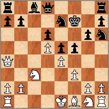Шахматная диаграмма