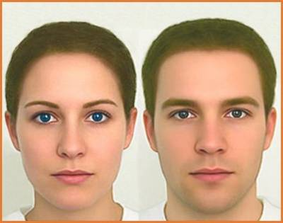ДНК русских. Научные данные