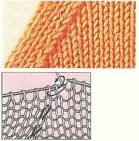 Вязание спицами для начинающих. Убавление петель