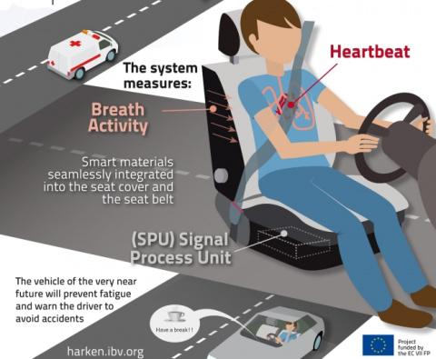 Умные сиденья и умные ремни безопасности предотвратят ДТП
