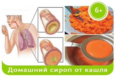Вкусный домашний сироп от кашля