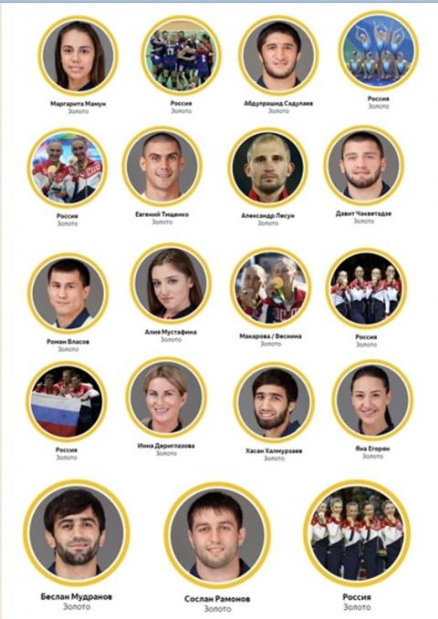 Как становятся чемпионами: истории российских олимпийцев в Рио