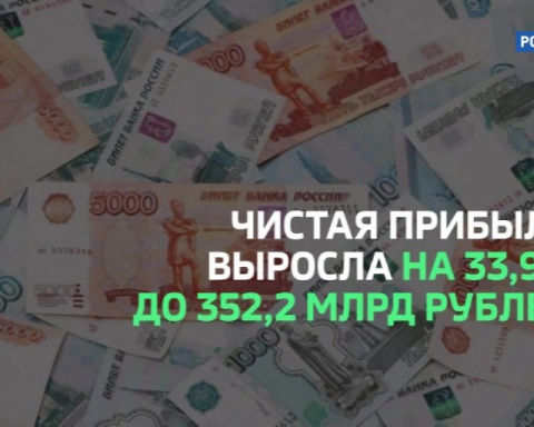 Отчет Сбербанка по МСФО. Главное