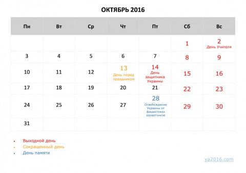 День учителя 2017 - какого числа, поздравления