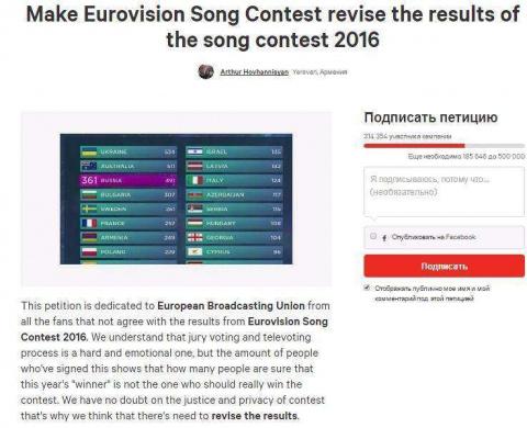 Пересмотр результатов «Евров…