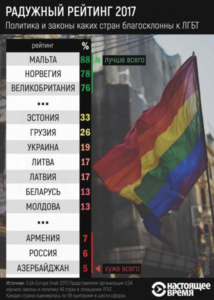 Индекс благосклонности к содомитам
